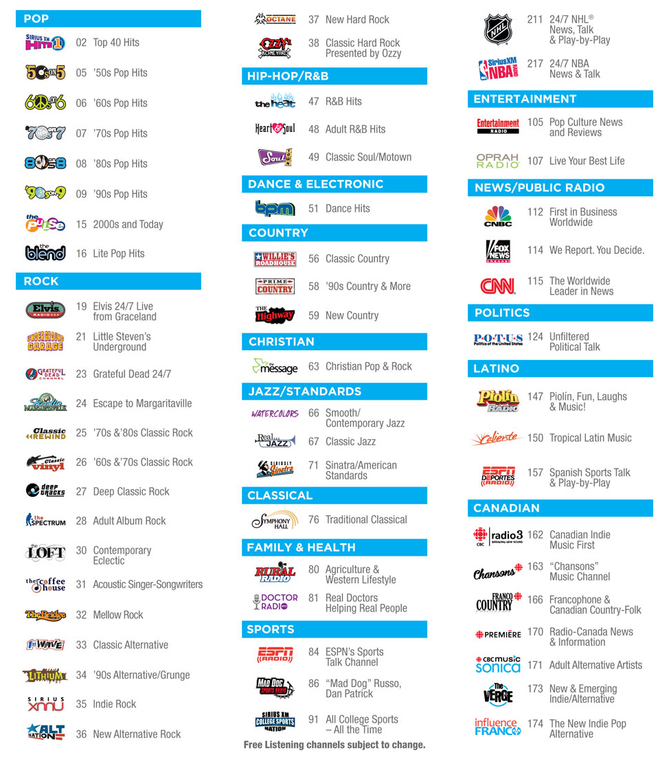 Xm radio coupons